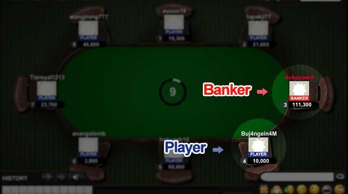 posisi banker player dalam perang baccarat